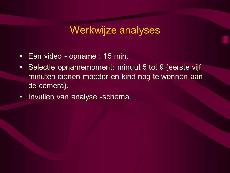 Werkwijze analyses Een video - opname : 15 min.