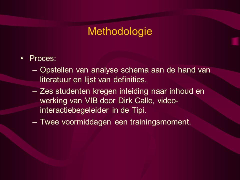 Methodologie Proces: Opstellen van analyse schema aan de hand van literatuur en lijst van definities.