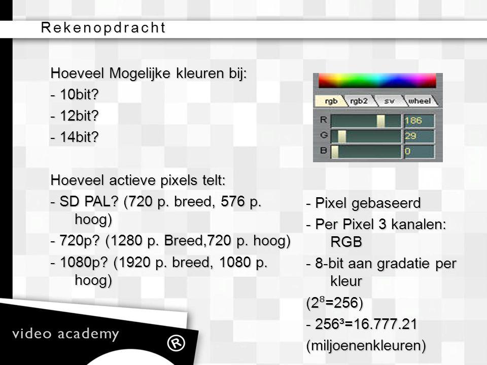 Rekenopdracht Hoeveel Mogelijke kleuren bij: - 10bit - 12bit - 14bit Hoeveel actieve pixels telt: