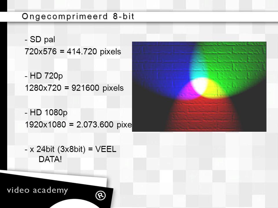 Ongecomprimeerd 8-bit - SD pal. 720x576 = 414.720 pixels. - HD 720p. 1280x720 = 921600 pixels. - HD 1080p.