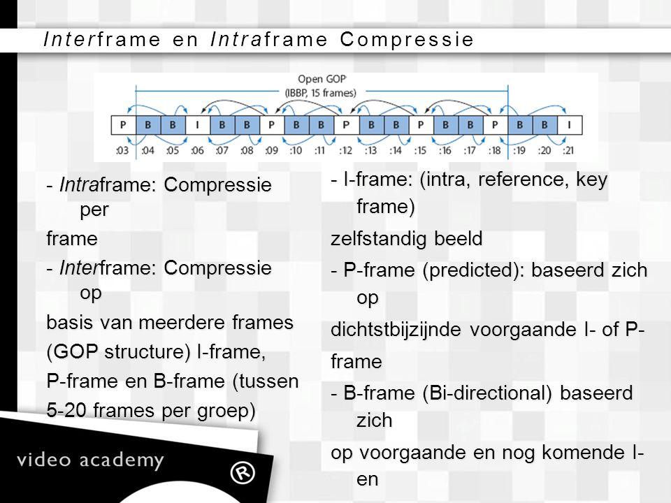Interframe en Intraframe Compressie