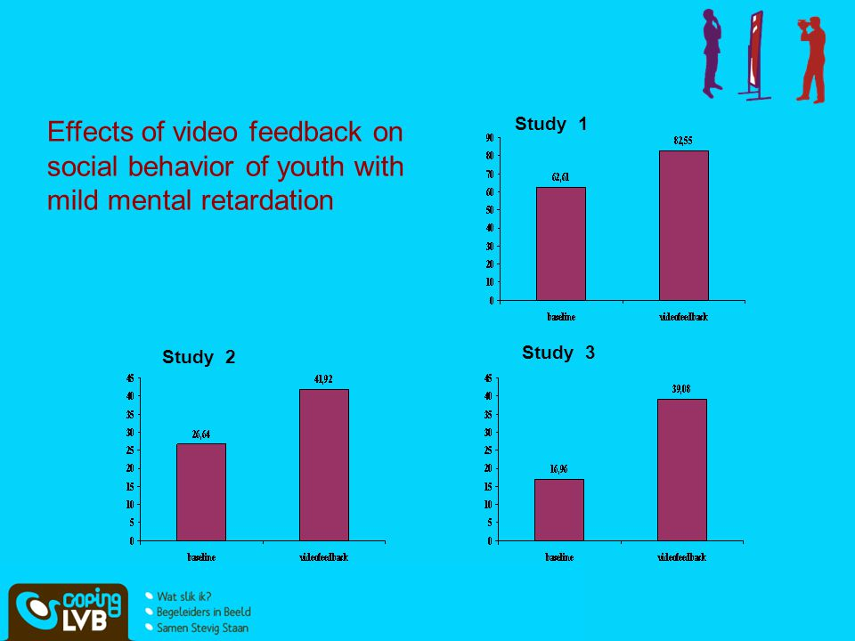 Study 1 Effects of video feedback on social behavior of youth with mild mental retardation. Study 2.