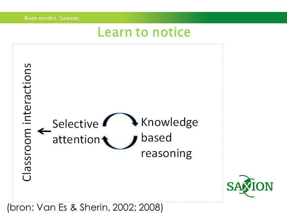 Learn to notice (bron: Van Es & Sherin, 2002; 2008)