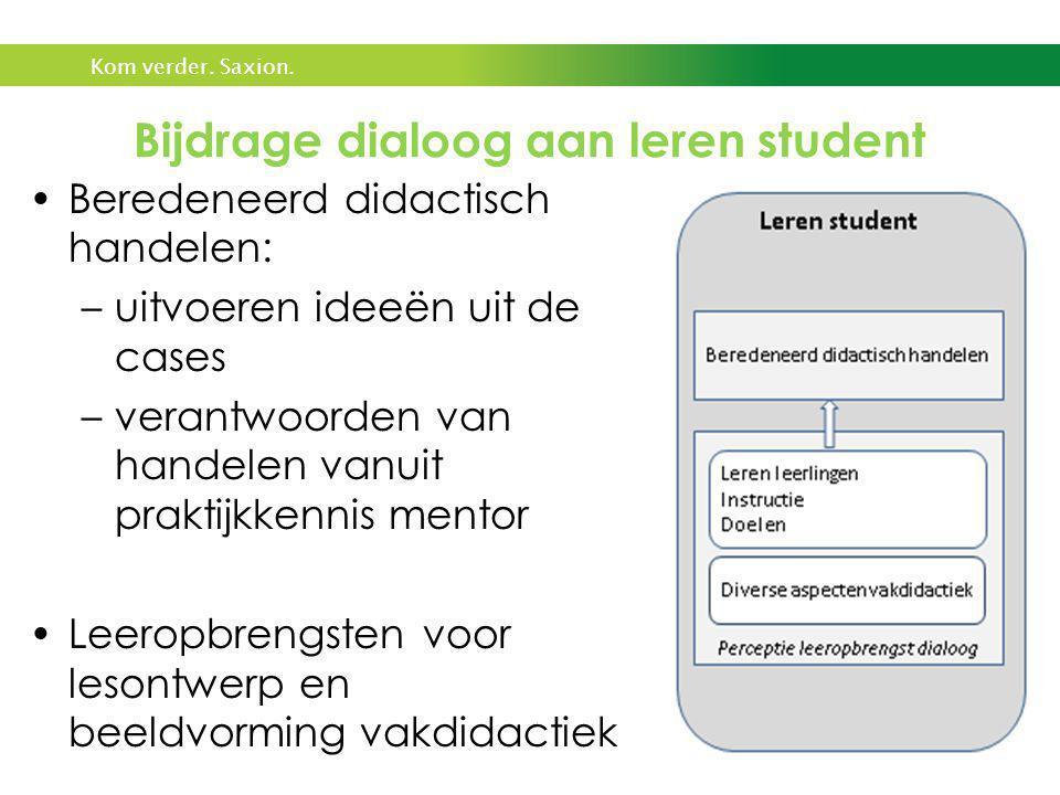 Bijdrage dialoog aan leren student