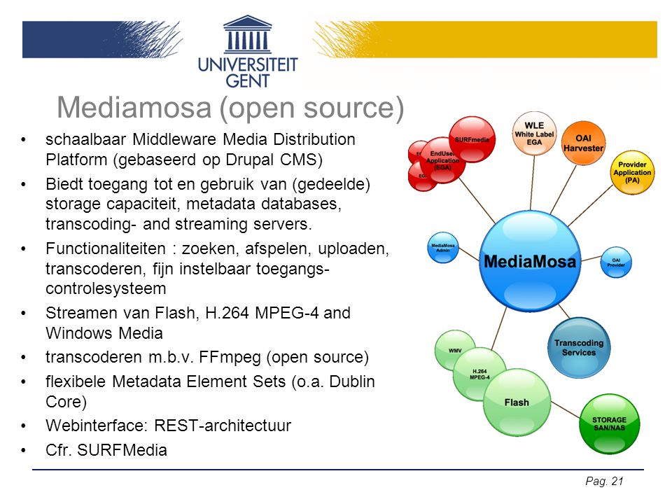 Mediamosa (open source)