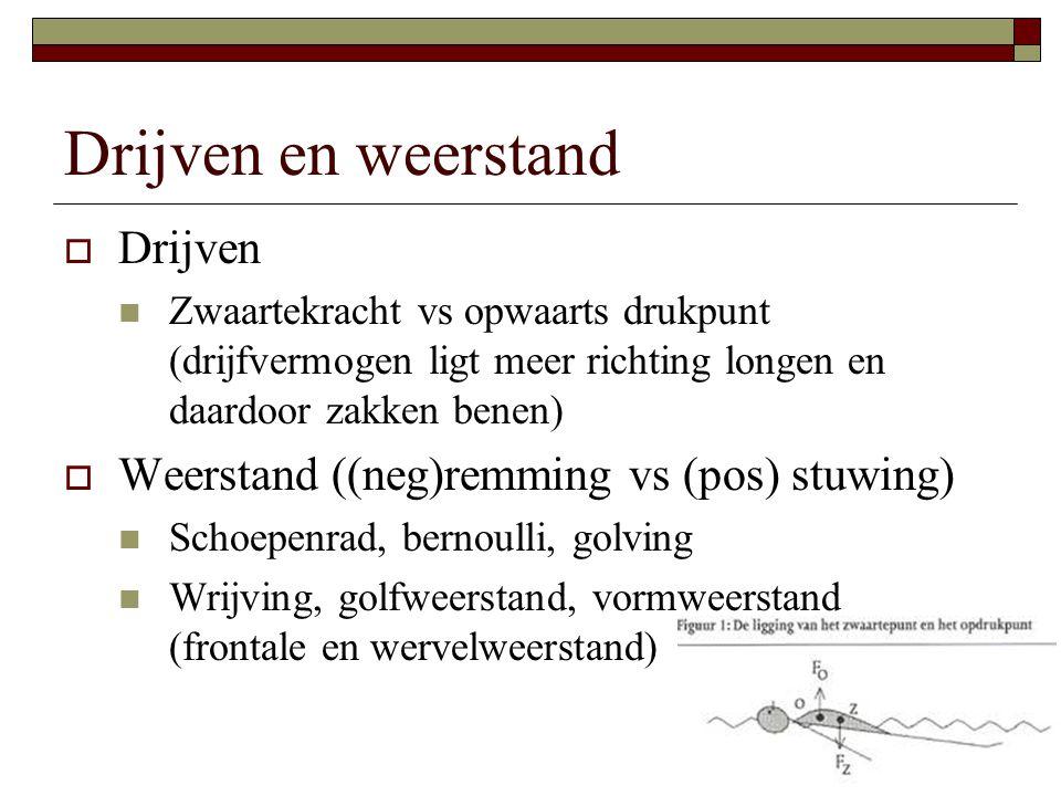 Drijven en weerstand Drijven Weerstand ((neg)remming vs (pos) stuwing)