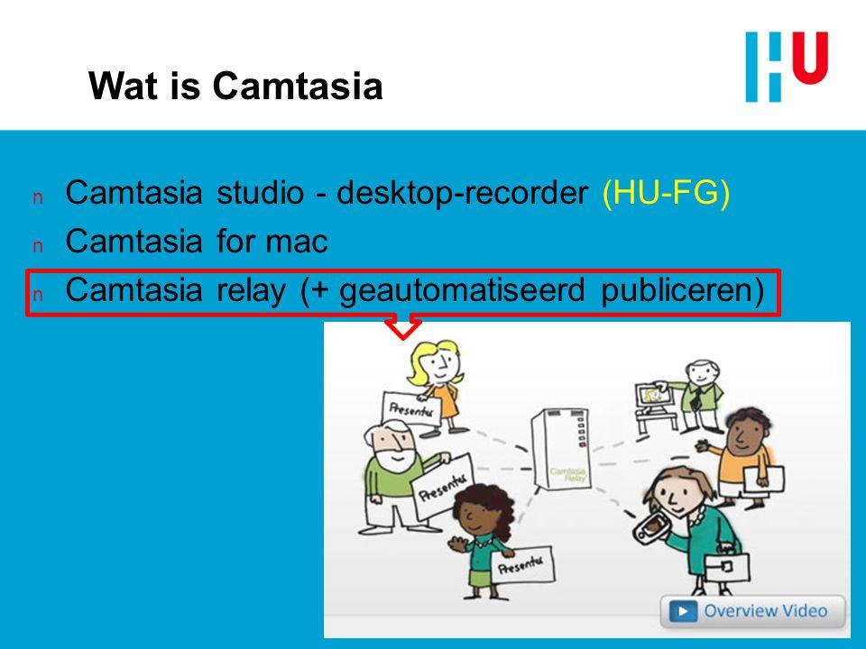 Wat is Camtasia Camtasia studio - desktop-recorder (HU-FG)