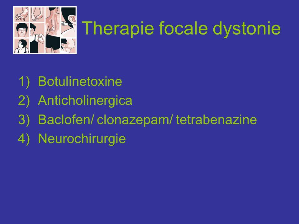 Therapie focale dystonie