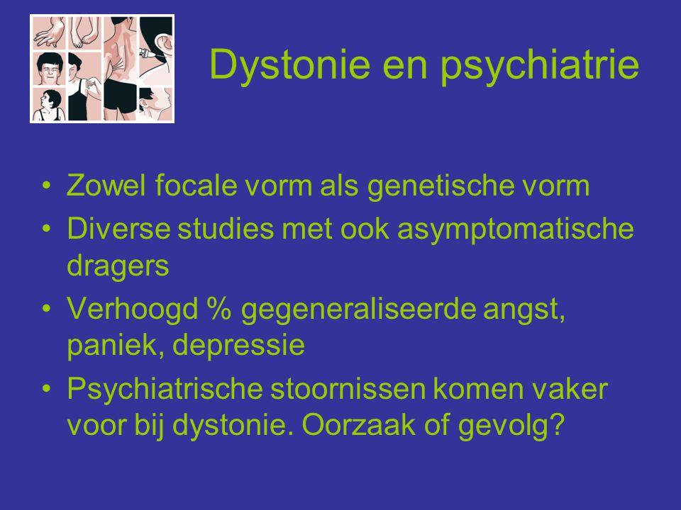 Dystonie en psychiatrie