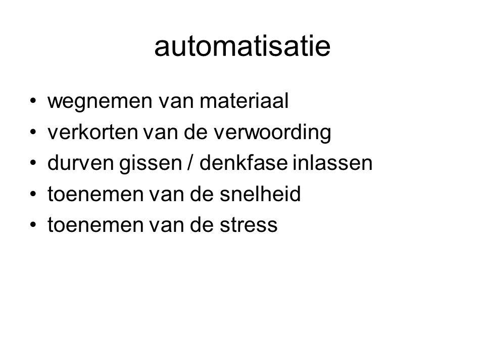 automatisatie wegnemen van materiaal verkorten van de verwoording