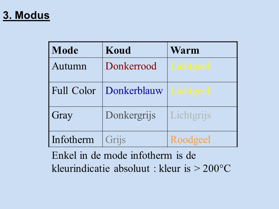 3. Modus Mode. Koud. Warm. Autumn. Donkerrood. Lichtgeel. Full Color. Donkerblauw. Gray. Donkergrijs.