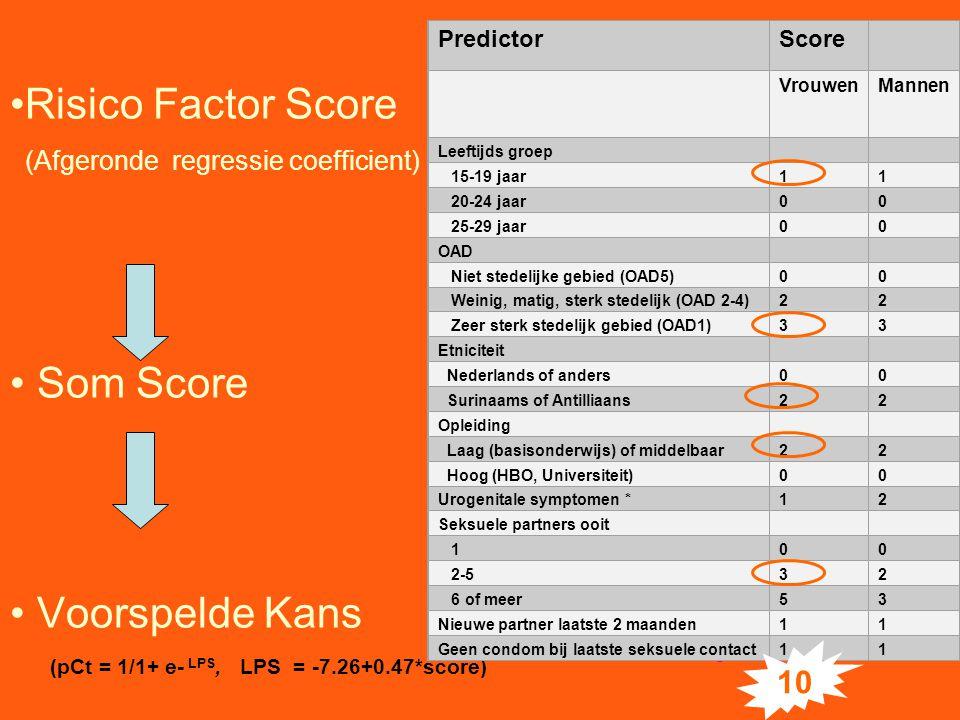 (pCt = 1/1+ e- LPS, LPS = -7.26+0.47*score)