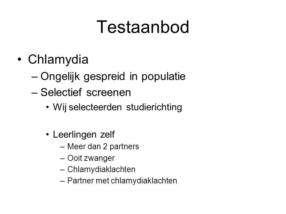Testaanbod Chlamydia Ongelijk gespreid in populatie Selectief screenen