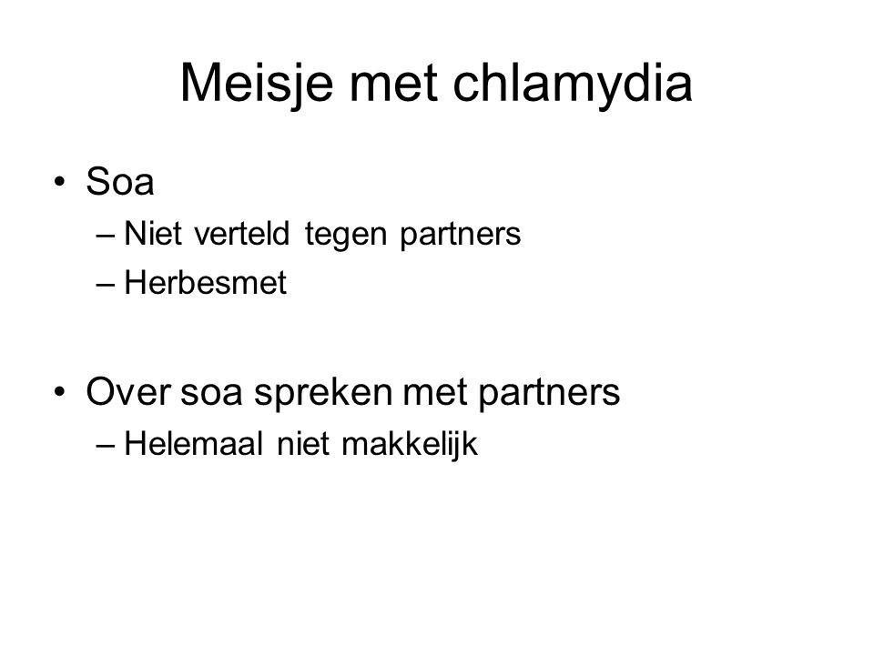 Meisje met chlamydia Soa Over soa spreken met partners