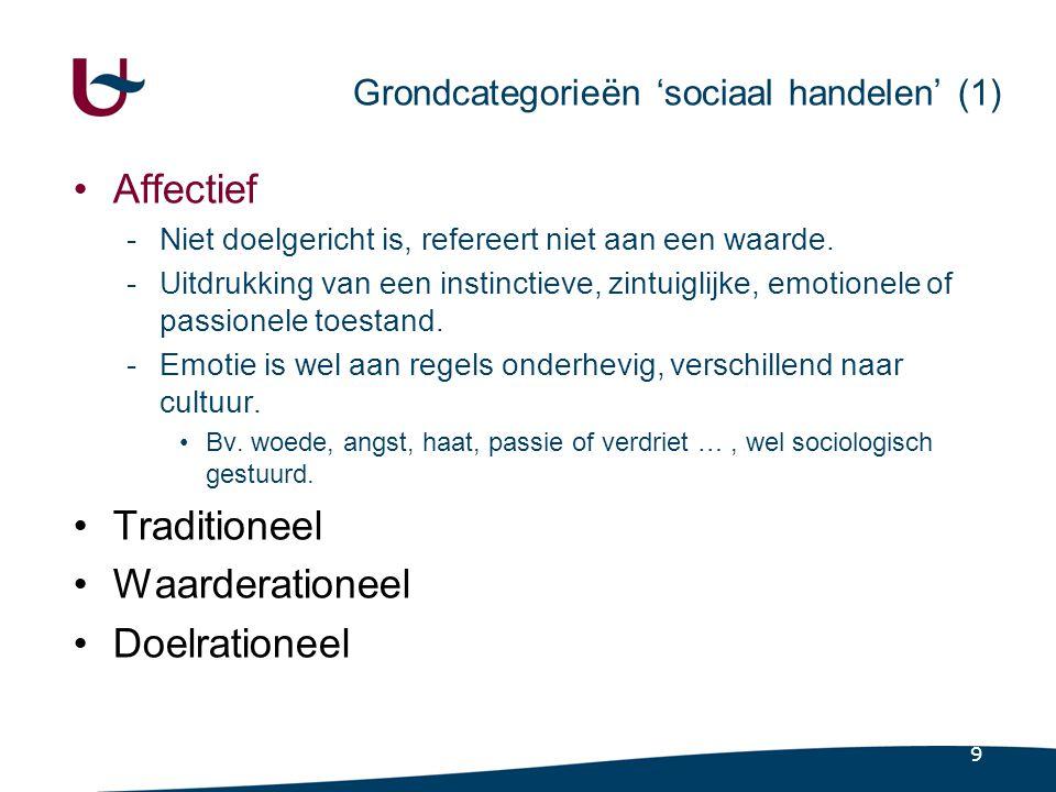Grondcategorieën 'sociaal handelen' (2)
