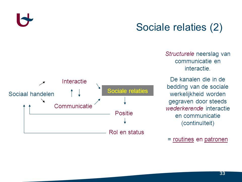 Waarom verlopen interactie en communicatie volgens vaste patronen (relaties)