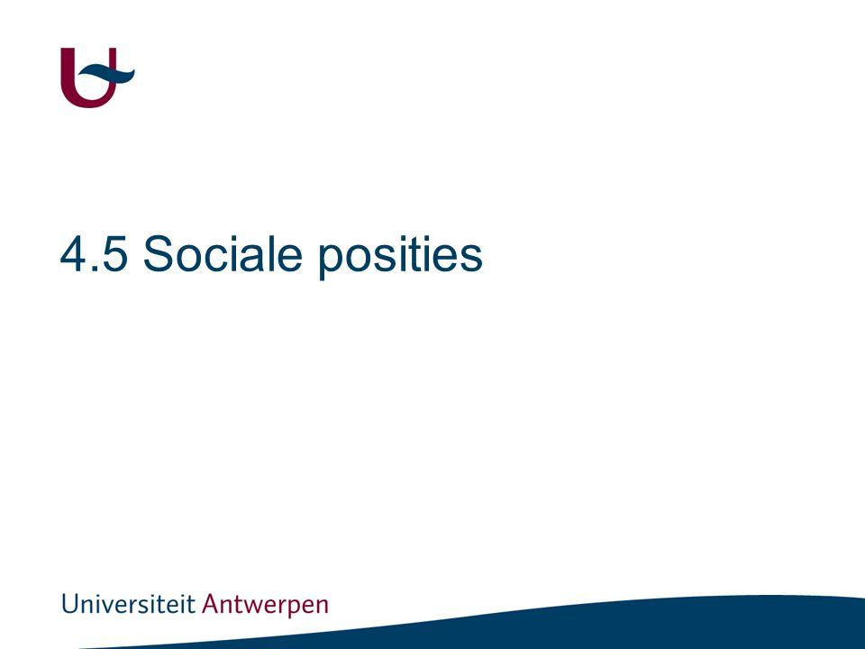 Sociale posities Een plaats in een netwerk van sociale relaties of verhoudingen. Een knooppunt van sociale relaties.