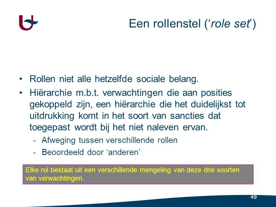 Determinanten rol Zeden / moraal Prima verbanden Wetgeving / beleid