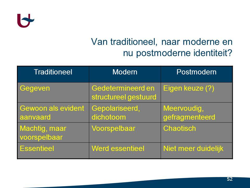 Rol en identiteit (functionalisme) (1)