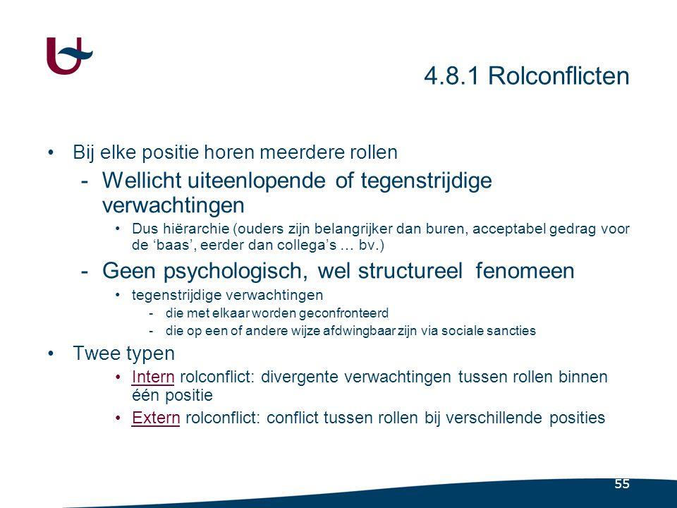 Typen rolconflict Positieset / role set Positie 1 Positie 2 Rol A1