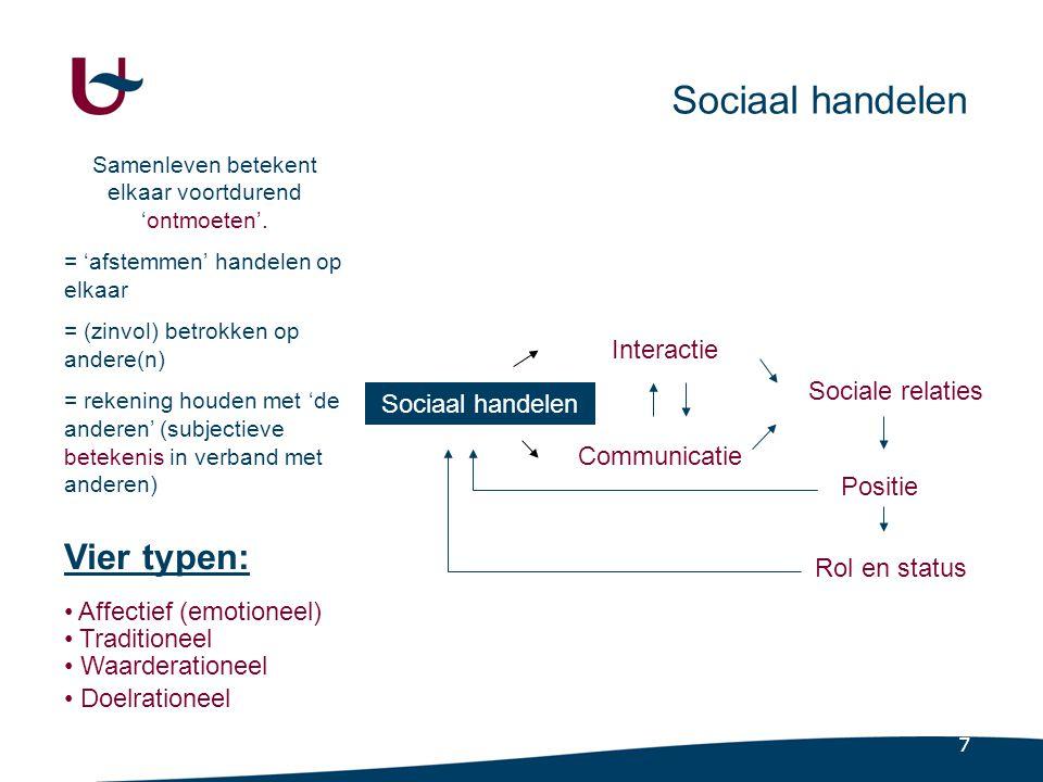 Vier grondcategorieën van sociaal handelen volgens Weber (1864-1920)