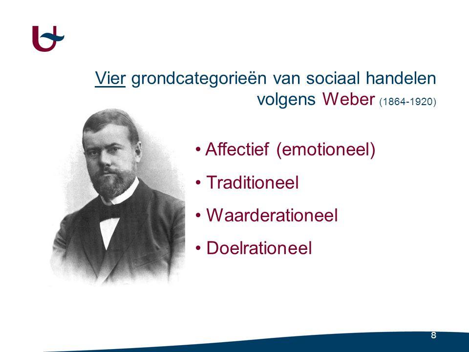 Grondcategorieën 'sociaal handelen' (1)
