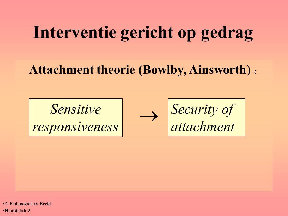 Interventie gericht op gedrag