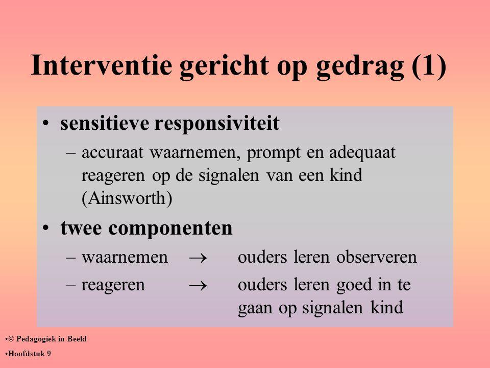 Interventie gericht op gedrag (1)