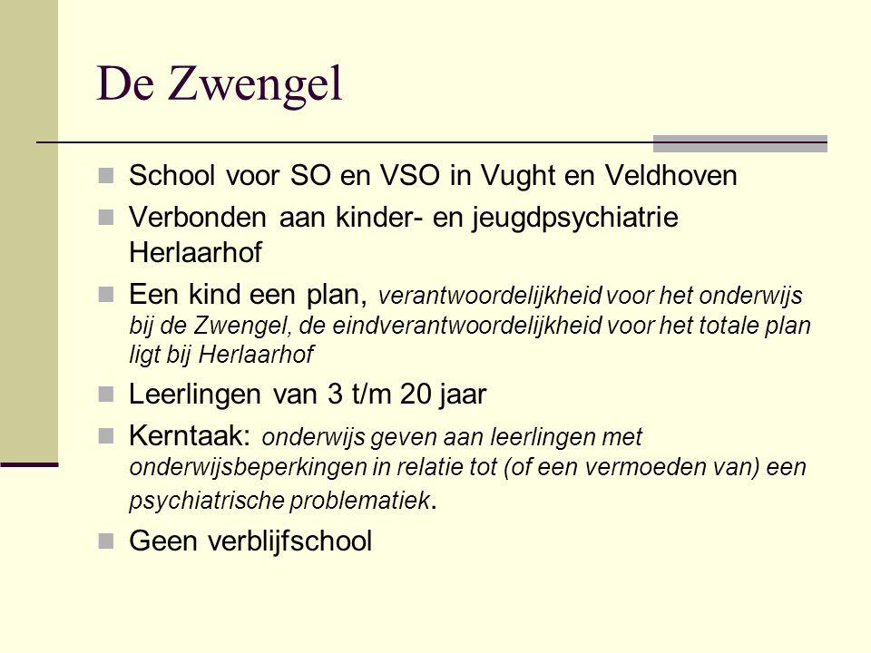 De Zwengel School voor SO en VSO in Vught en Veldhoven