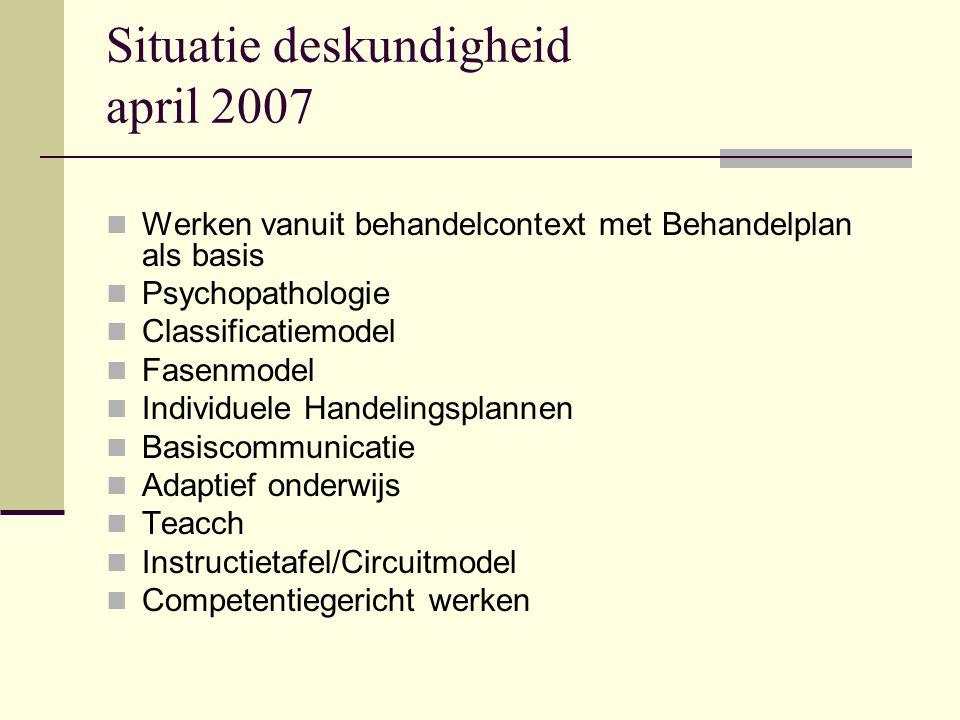 Situatie deskundigheid april 2007