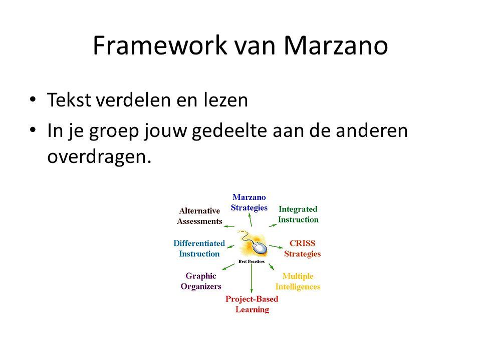 Framework van Marzano Tekst verdelen en lezen
