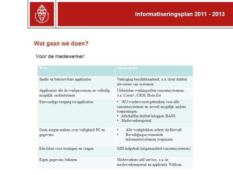 Informatiseringsplan 2011 - 2013
