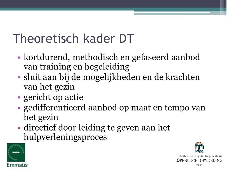 Theoretisch kader DT kortdurend, methodisch en gefaseerd aanbod van training en begeleiding.