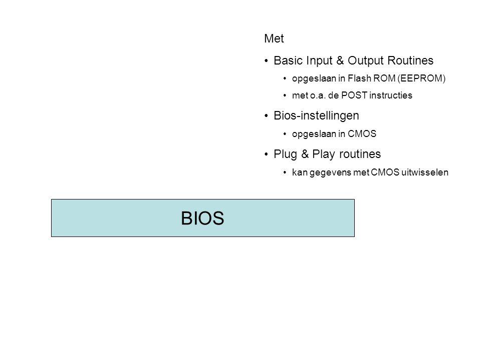 BIOS Met Basic Input & Output Routines Bios-instellingen