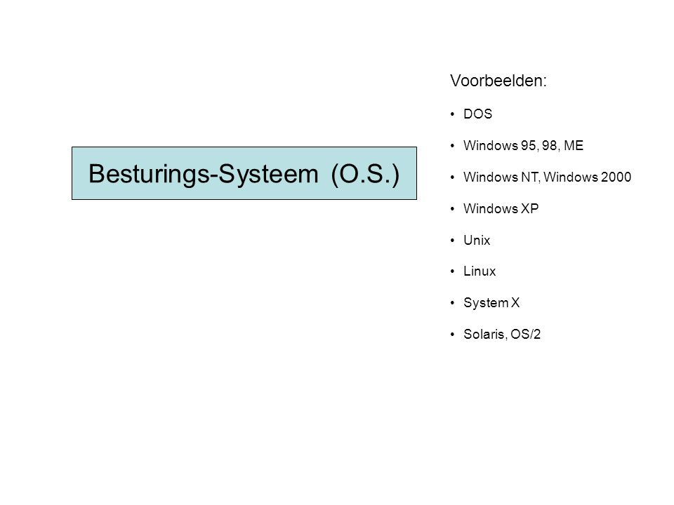 Besturings-Systeem (O.S.)