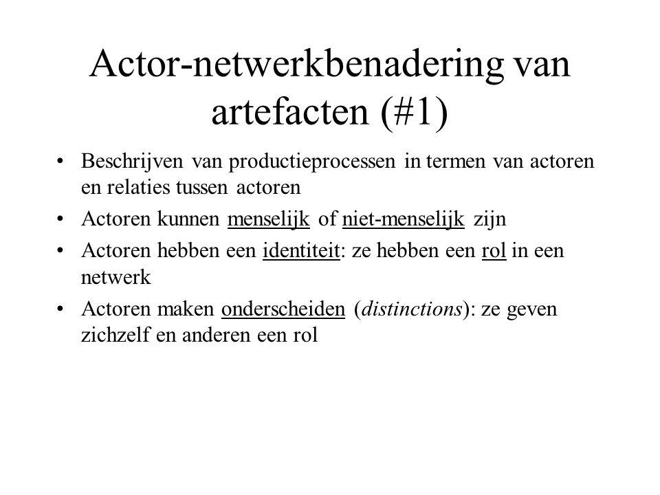 Actor-netwerkbenadering van artefacten (#1)