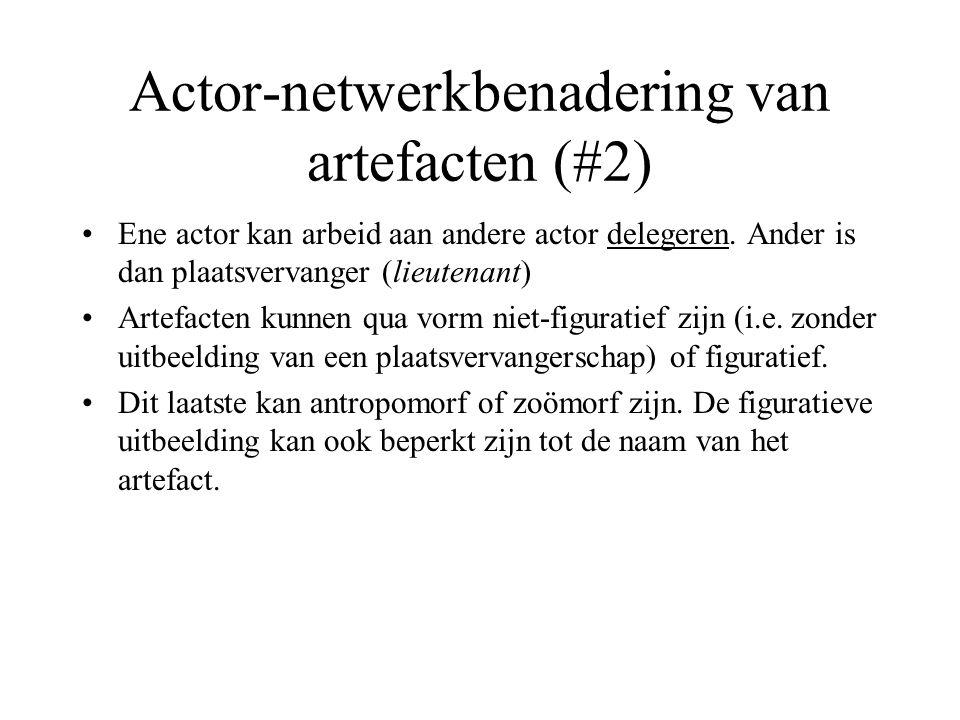 Actor-netwerkbenadering van artefacten (#2)