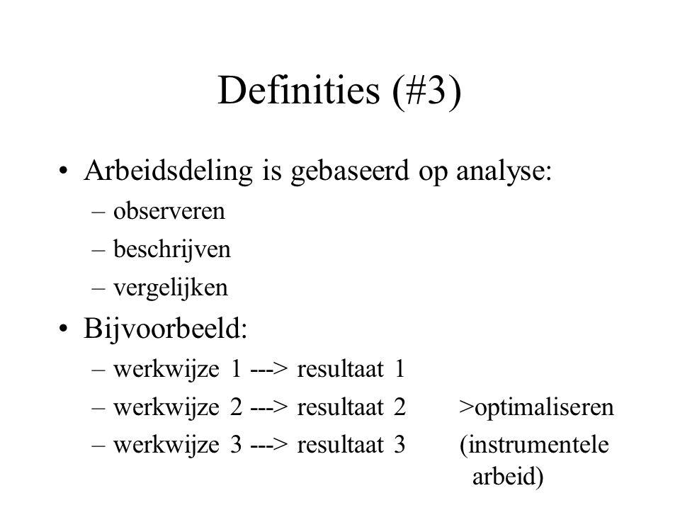 Definities (#3) Arbeidsdeling is gebaseerd op analyse: Bijvoorbeeld: