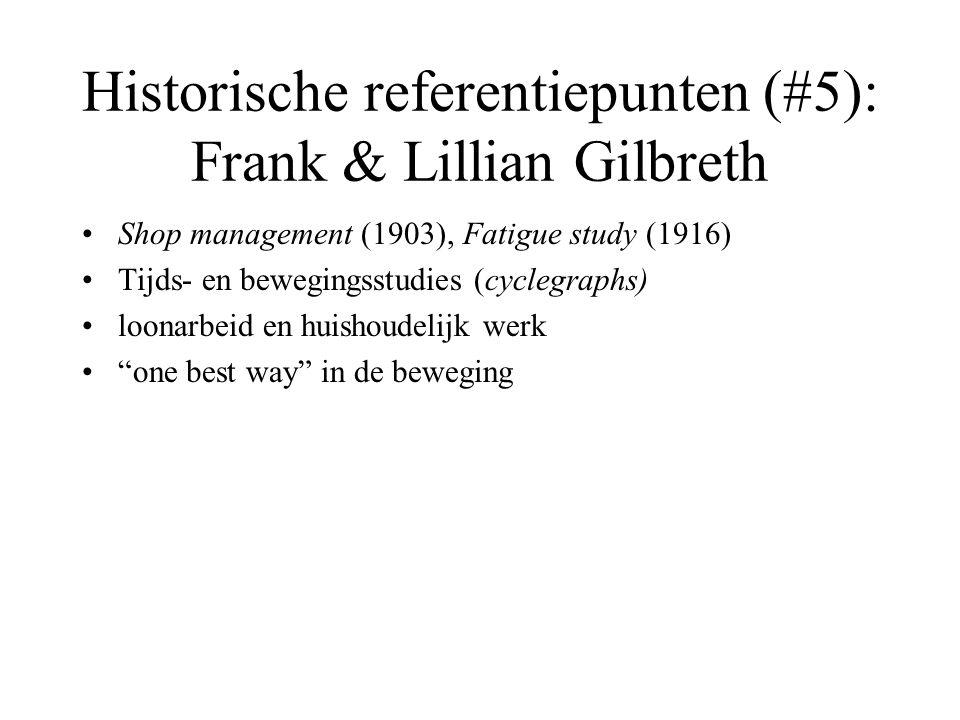 Historische referentiepunten (#5): Frank & Lillian Gilbreth