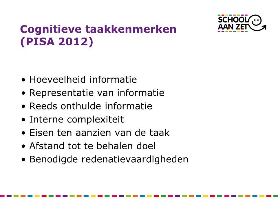 Cognitieve taakkenmerken (PISA 2012)