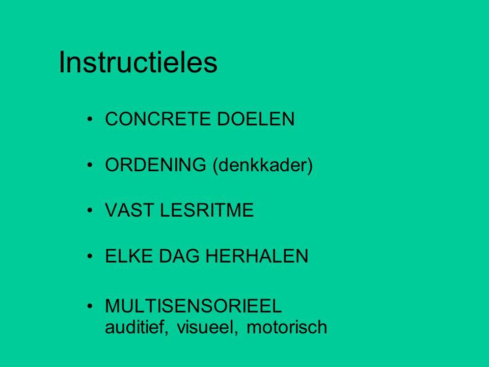 Instructieles CONCRETE DOELEN ORDENING (denkkader) VAST LESRITME