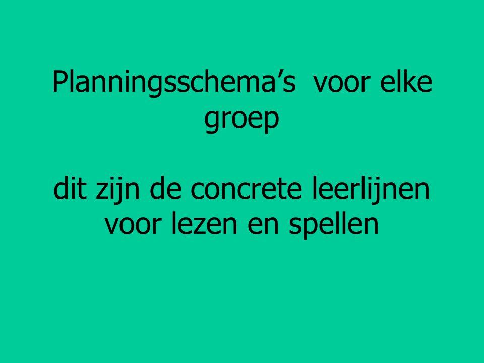 Planningsschema's voor elke groep dit zijn de concrete leerlijnen voor lezen en spellen