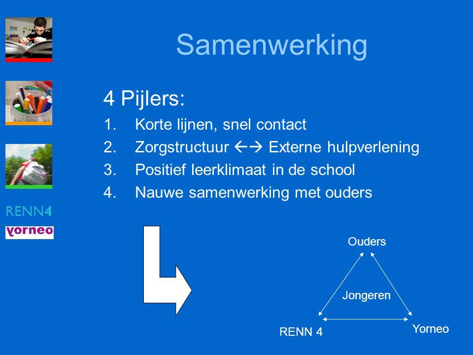 Samenwerking 4 Pijlers: Korte lijnen, snel contact