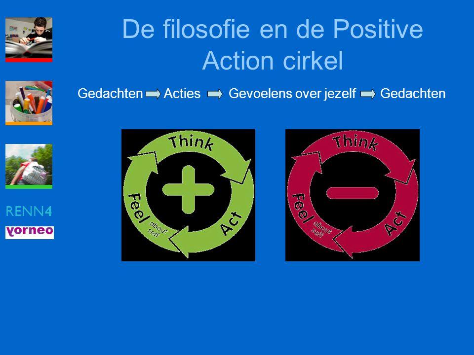 De filosofie en de Positive Action cirkel