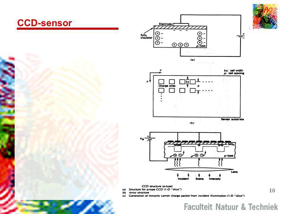 CCD-sensor SIEL0405 week 6