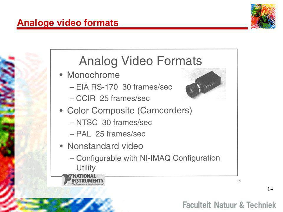 Analoge video formats