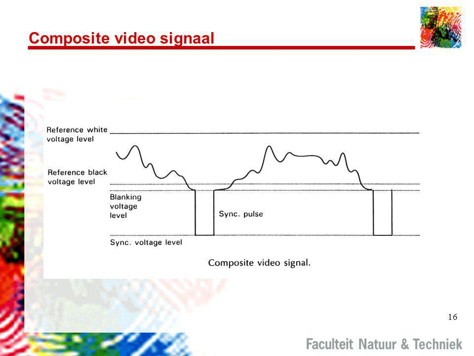 Composite video signaal