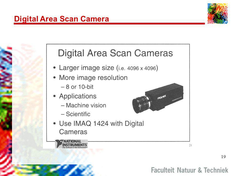 Digital Area Scan Camera