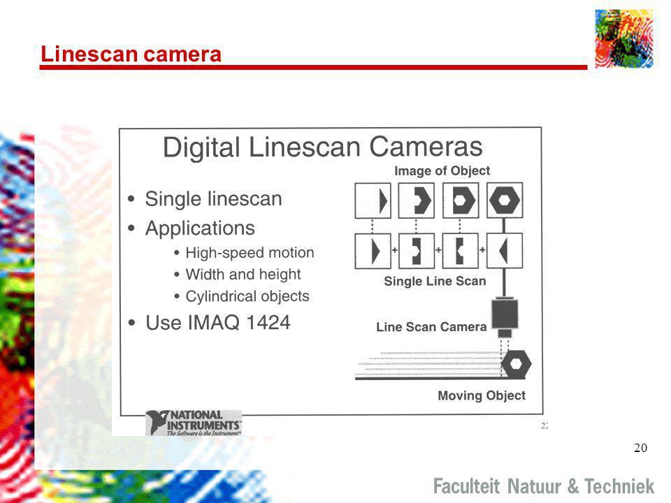Linescan camera