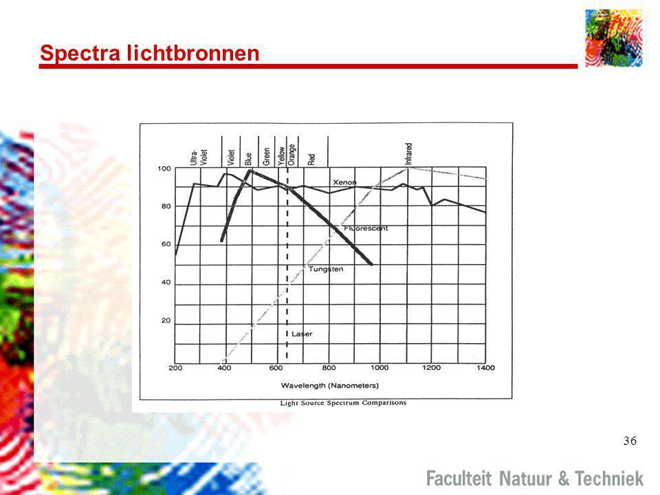 Spectra lichtbronnen SIEL0405 week 6